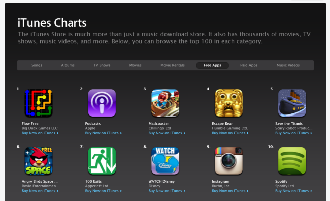 Flow Free is #1 Free App on iTunes
